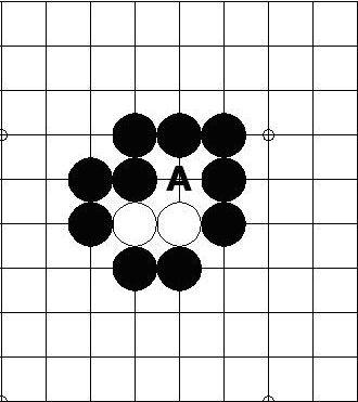 Şekil 2: Beyazın açıklığı olmayan A noktasına hamle yapması yasaktır