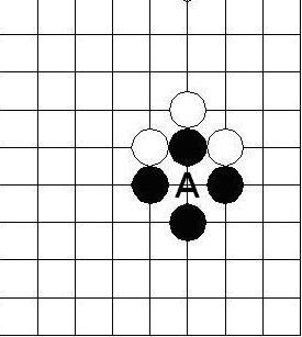 Şekil 3: Beyaz, açıklığı olmayan A noktasına oynayarak siyah taşı esir alabilir.